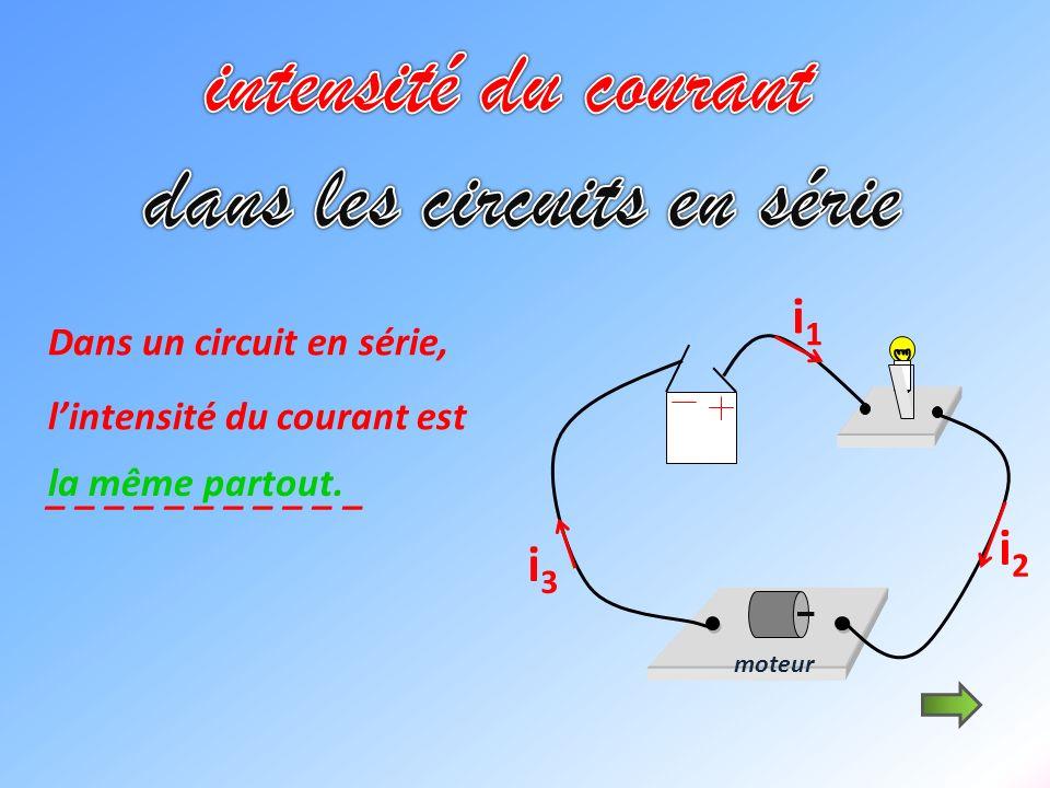 i1i1 i2i2 i3i3 Dans un circuit en série, lintensité du courant est _ _ _ _ _ _ _ _ _ _ _ la même partout.