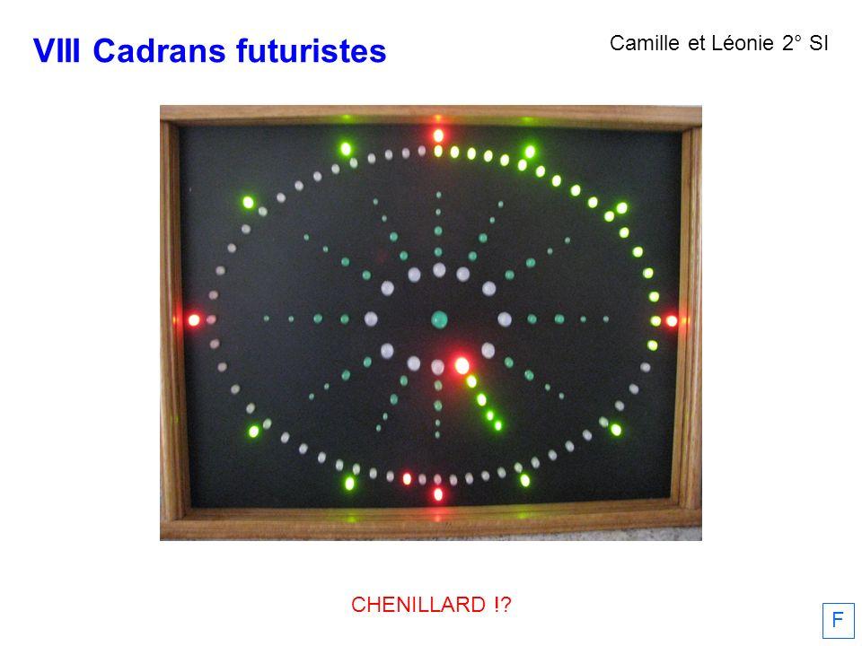 VIII Cadrans futuristes CHENILLARD !? F Camille et Léonie 2° SI