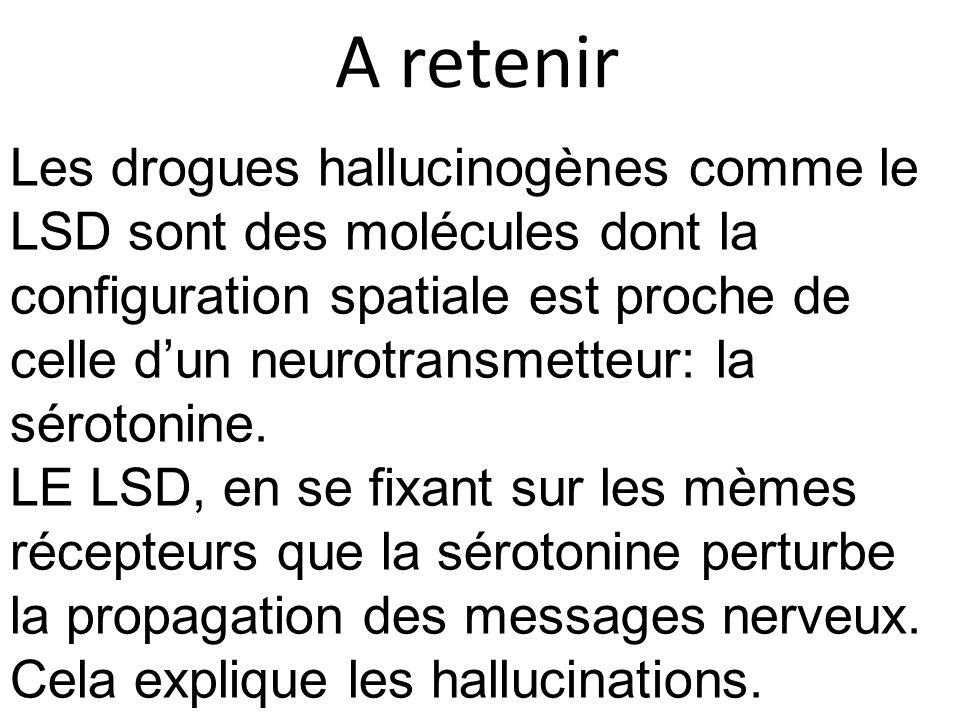A retenir Les drogues hallucinogènes comme le LSD sont des molécules dont la configuration spatiale est proche de celle dun neurotransmetteur: la séro