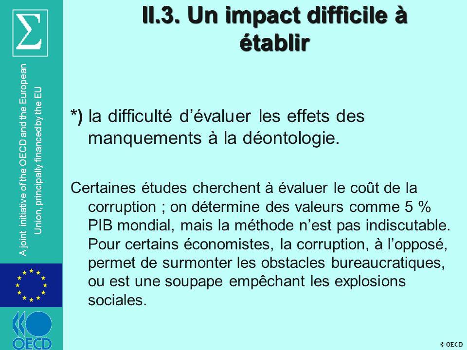 © OECD A joint initiative of the OECD and the European Union, principally financed by the EU II.3. Un impact difficile à établir *) la difficulté déva