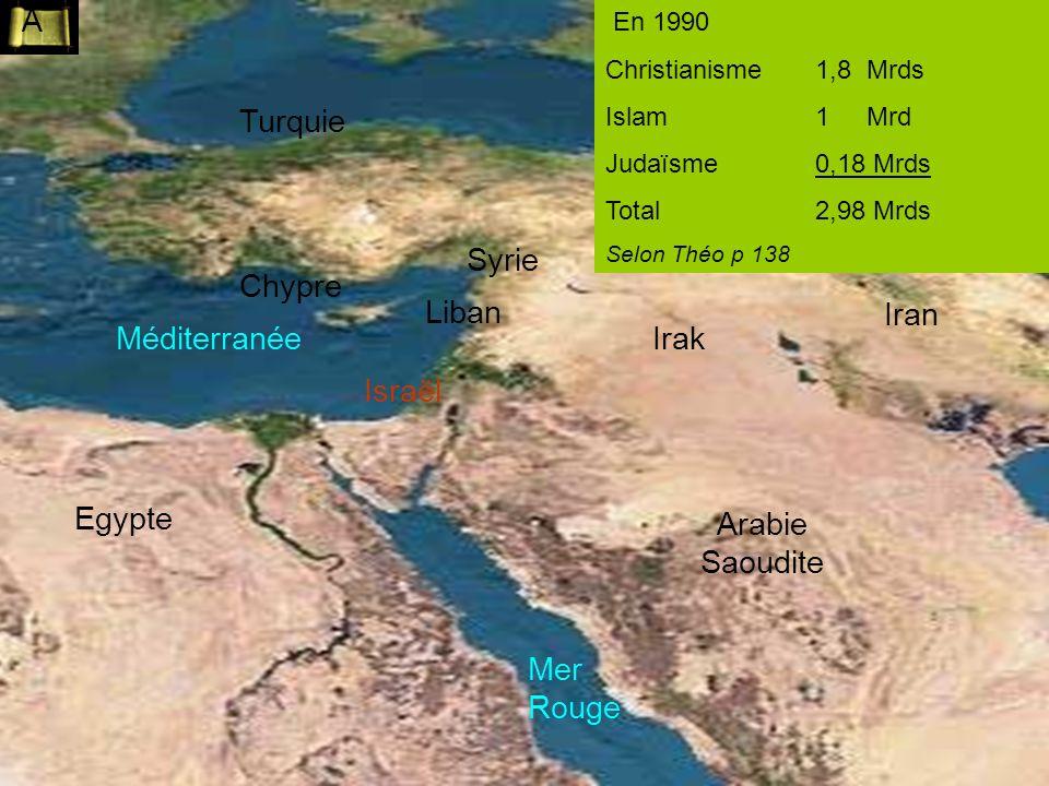 Egypte Mer Rouge Méditerranée Chypre Turquie Israël Liban Syrie Arabie Saoudite Irak Iran A En 1990 Christianisme 1,8 Mrds Islam 1 Mrd Judaïsme 0,18 Mrds Total2,98 Mrds Selon Théo p 138