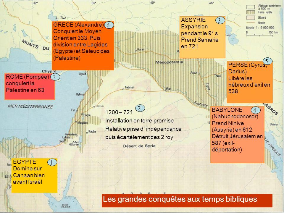 EGYPTE Domine sur Canaan bien avant Israël ASSYRIE Expansion pendant le 9° s. Prend Samarie en 721 BABYLONE (Nabuchodonosor) Prend Ninive (Assyrie) en