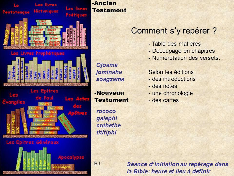 Comment sy repérer .- Table des matières - Découpage en chapitres - Numérotation des versets.