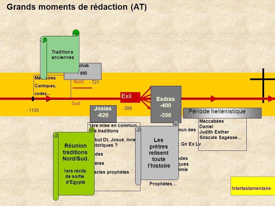 - 1100 Sud Nord - 721 Exil - 586 Mémoires Cantiques, codes...