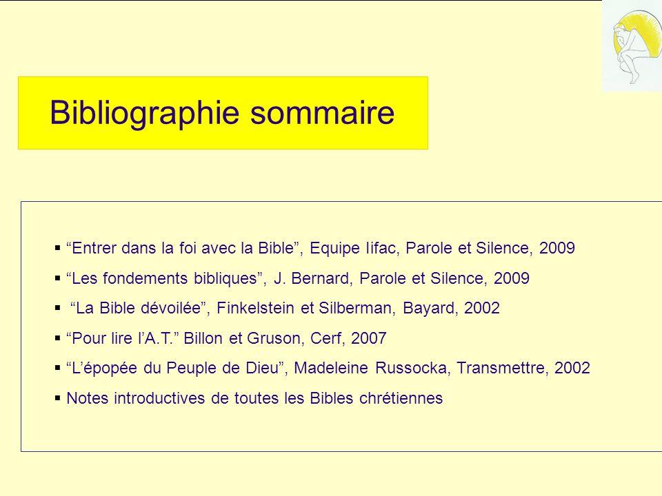Bibliographie sommaire Entrer dans la foi avec la Bible, Equipe Iifac, Parole et Silence, 2009 Les fondements bibliques, J.