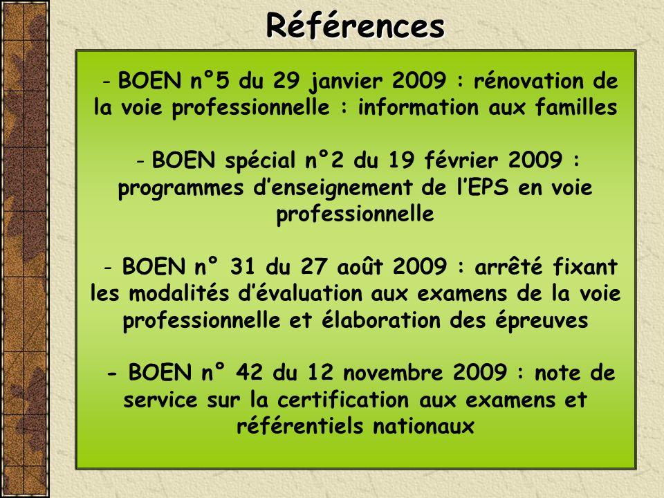 Références Références - BOEN n°5 du 29 janvier 2009 : rénovation de la voie professionnelle : information aux familles - BOEN spécial n°2 du 19 févrie