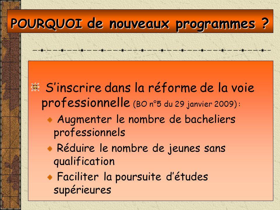 POURQUOI de nouveaux programmes ? Sinscrire dans la réforme de la voie professionnelle (BO n°5 du 29 janvier 2009) : Augmenter le nombre de bacheliers