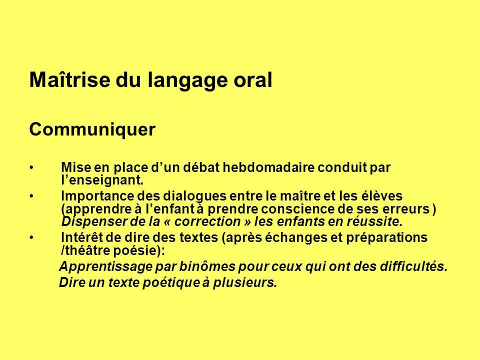 Maîtrise du langage oral Communiquer Mise en place dun débat hebdomadaire conduit par lenseignant. Importance des dialogues entre le maître et les élè