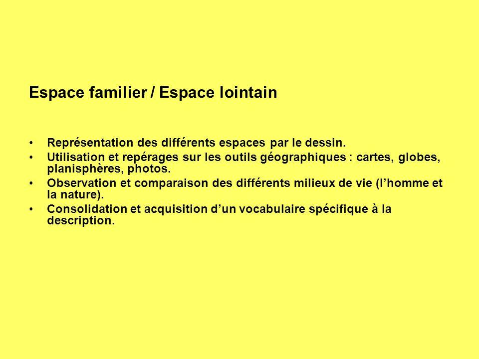 Espace familier / Espace lointain Représentation des différents espaces par le dessin. Utilisation et repérages sur les outils géographiques : cartes,