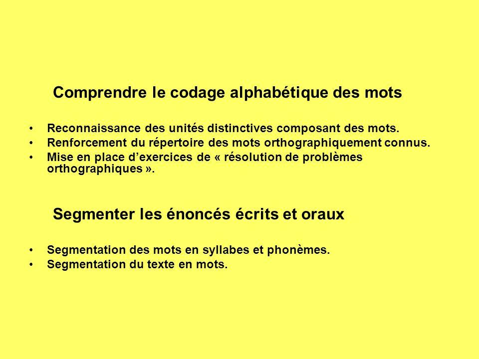 Comprendre le codage alphabétique des mots Reconnaissance des unités distinctives composant des mots. Renforcement du répertoire des mots orthographiq