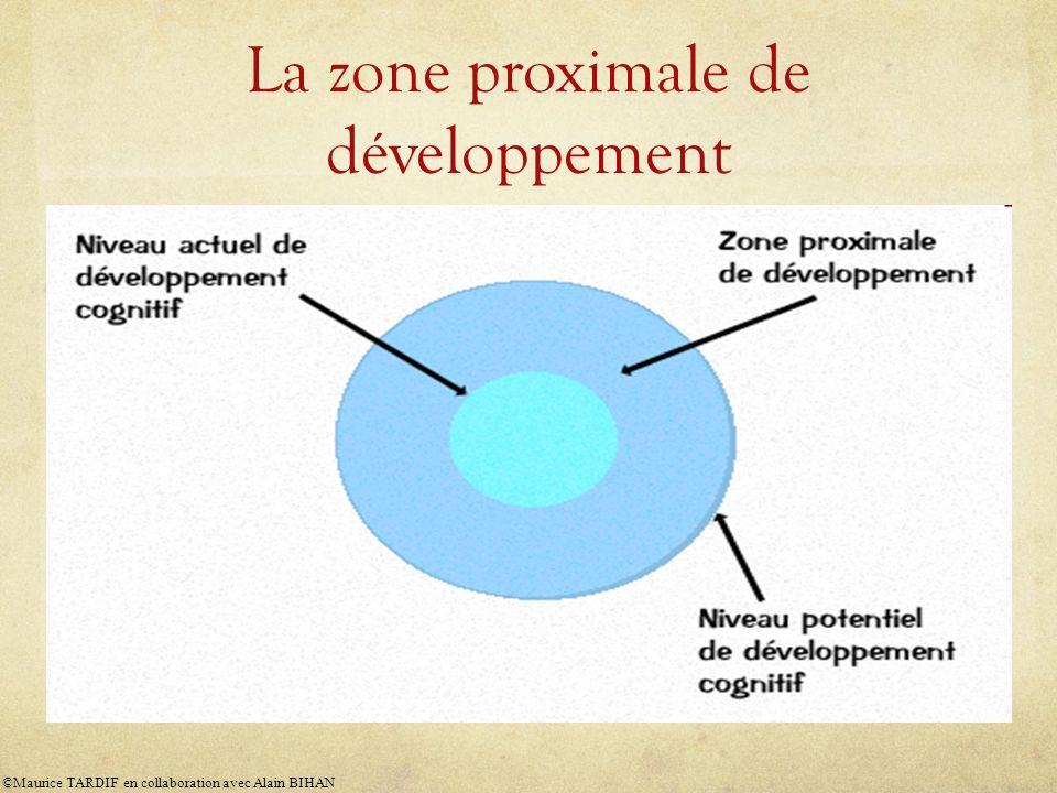 La zone proximale de développement ©Maurice TARDIF en collaboration avec Alain BIHAN
