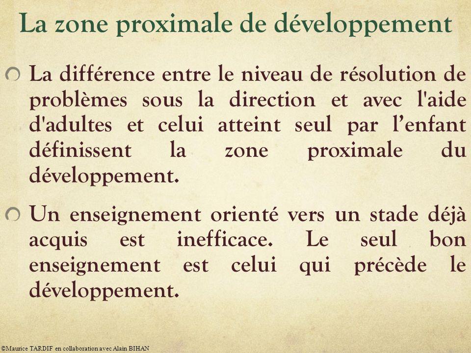 La zone proximale de développement La différence entre le niveau de résolution de problèmes sous la direction et avec l'aide d'adultes et celui attein
