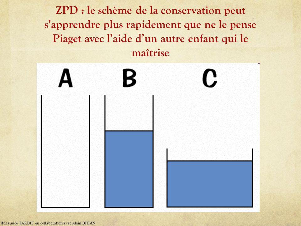 ZPD : le schème de la conservation peut sapprendre plus rapidement que ne le pense Piaget avec laide dun autre enfant qui le maîtrise ©Maurice TARDIF
