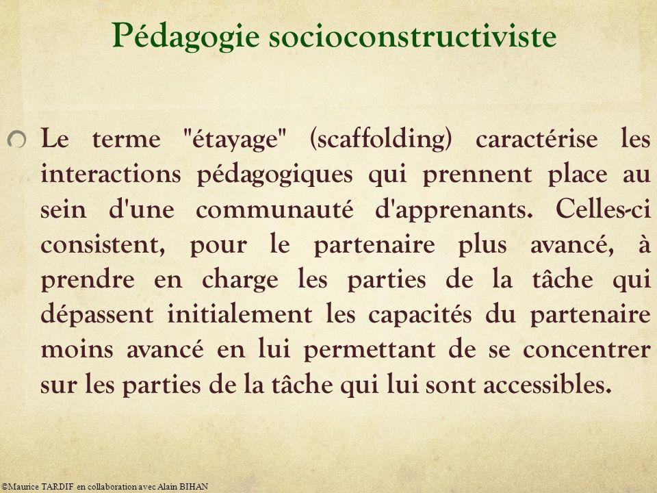 Pédagogie socioconstructiviste Le terme
