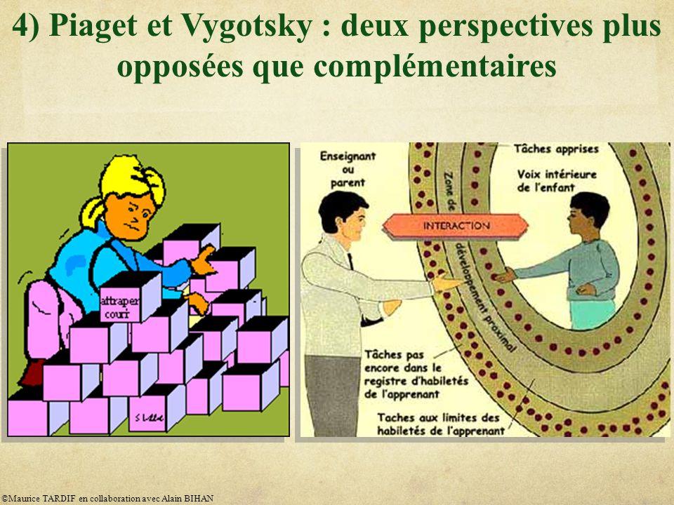 4) Piaget et Vygotsky : deux perspectives plus opposées que complémentaires ©Maurice TARDIF en collaboration avec Alain BIHAN