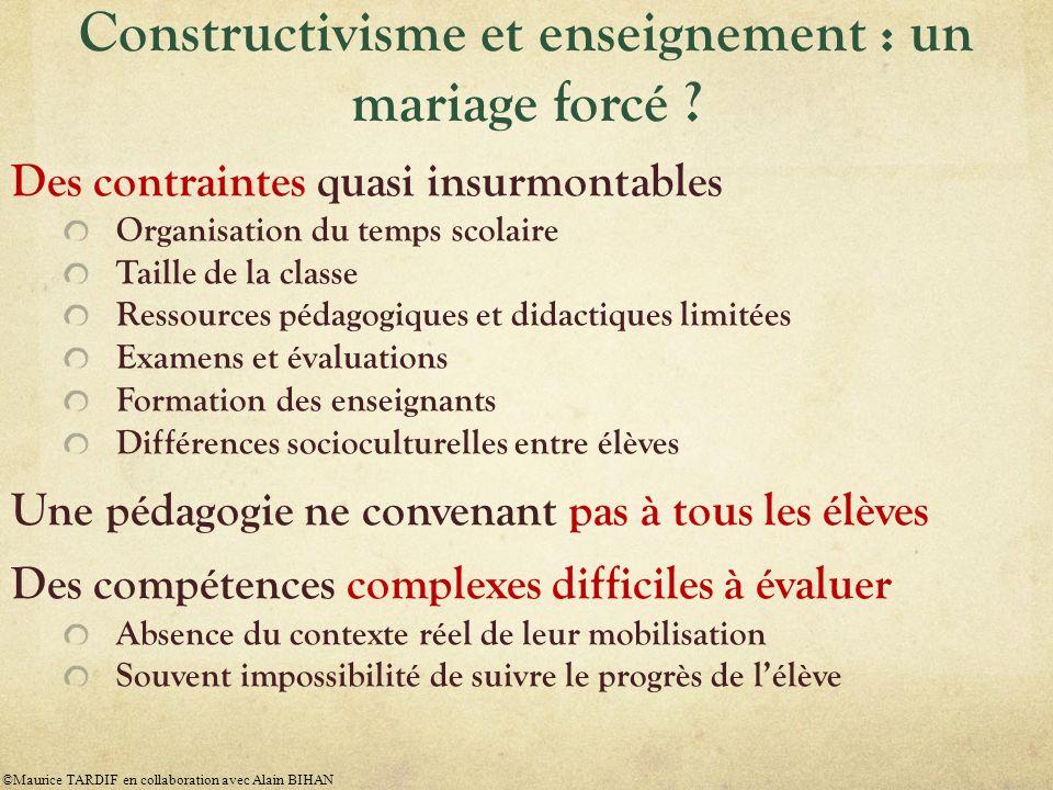 Constructivisme et enseignement : un mariage forcé ? Des contraintes quasi insurmontables Organisation du temps scolaire Taille de la classe Ressource