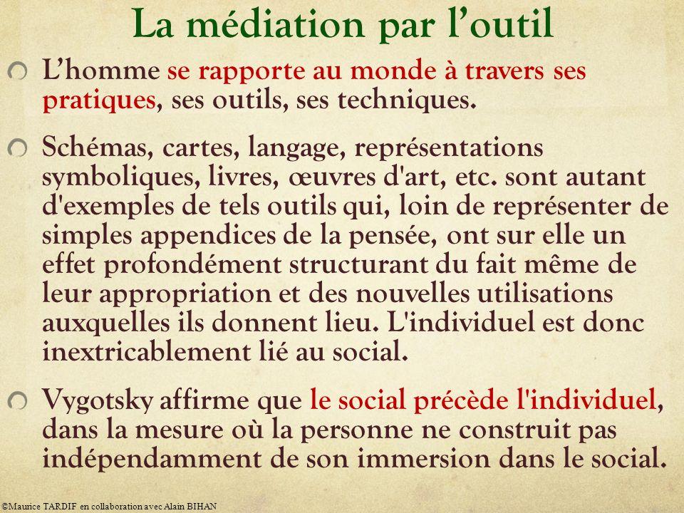 La médiation par loutil Lhomme se rapporte au monde à travers ses pratiques, ses outils, ses techniques. Schémas, cartes, langage, représentations sym