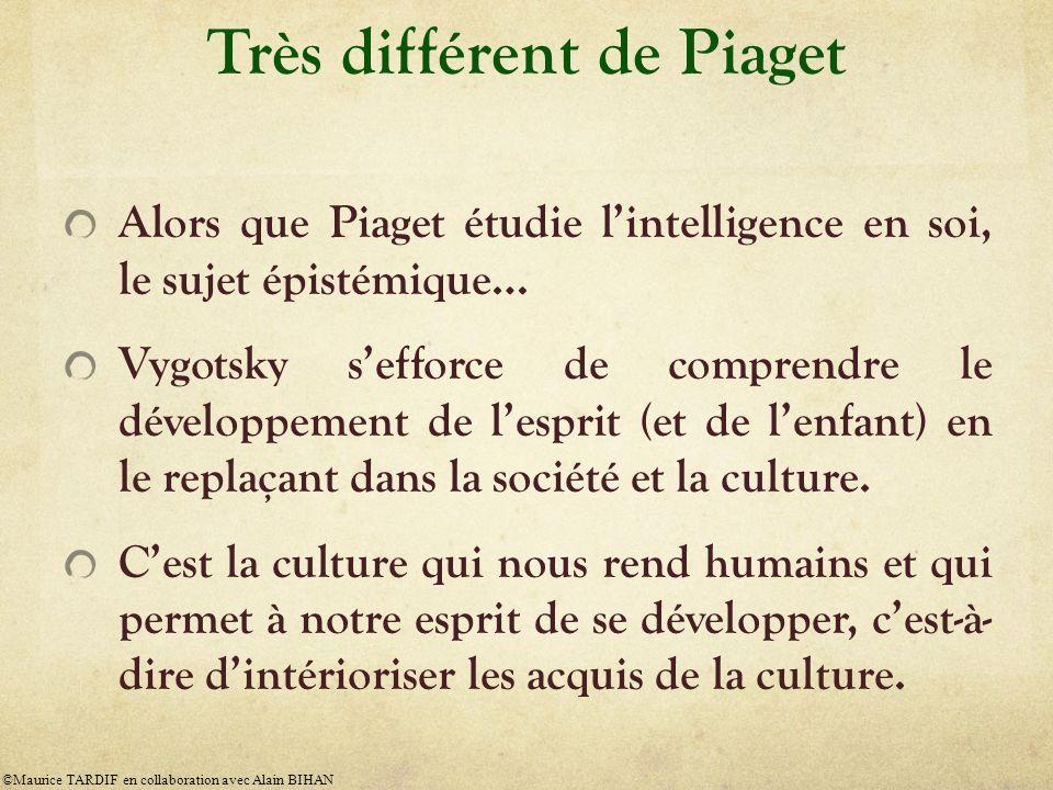 Très différent de Piaget Alors que Piaget étudie lintelligence en soi, le sujet épistémique… Vygotsky sefforce de comprendre le développement de lespr
