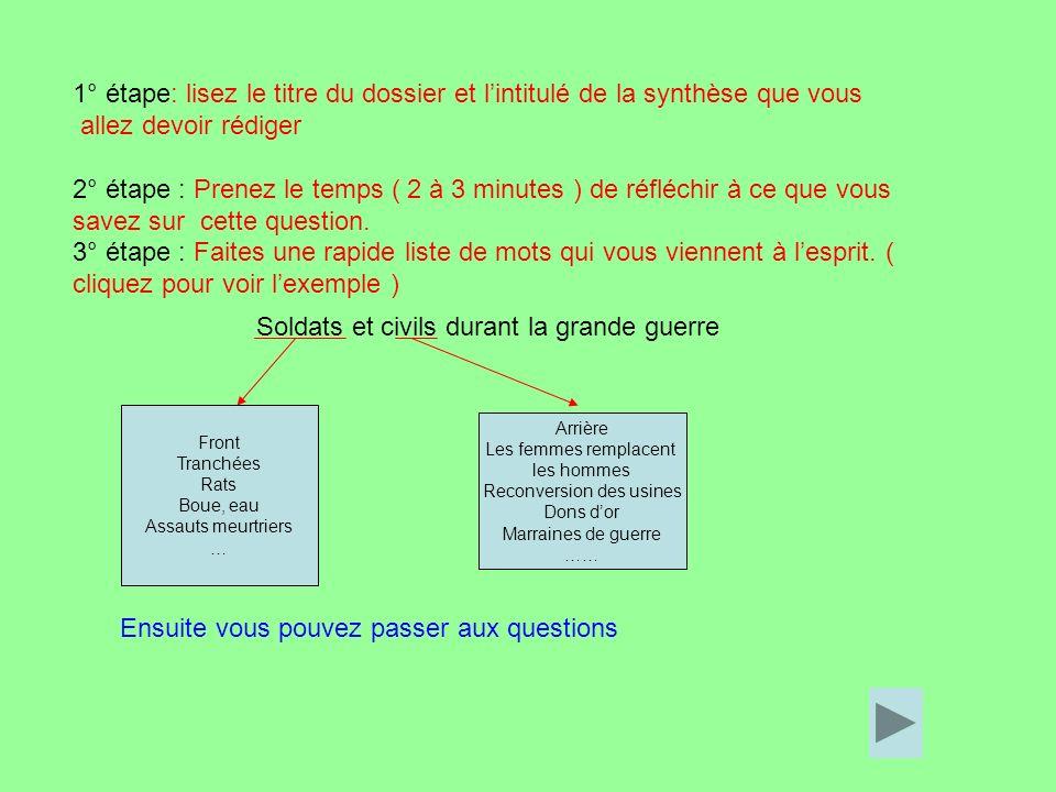 Rédiger la conclusion Il suffit de répondre à la question de lintroduction: en quoi la vie des Français fut-elle bouleversée.