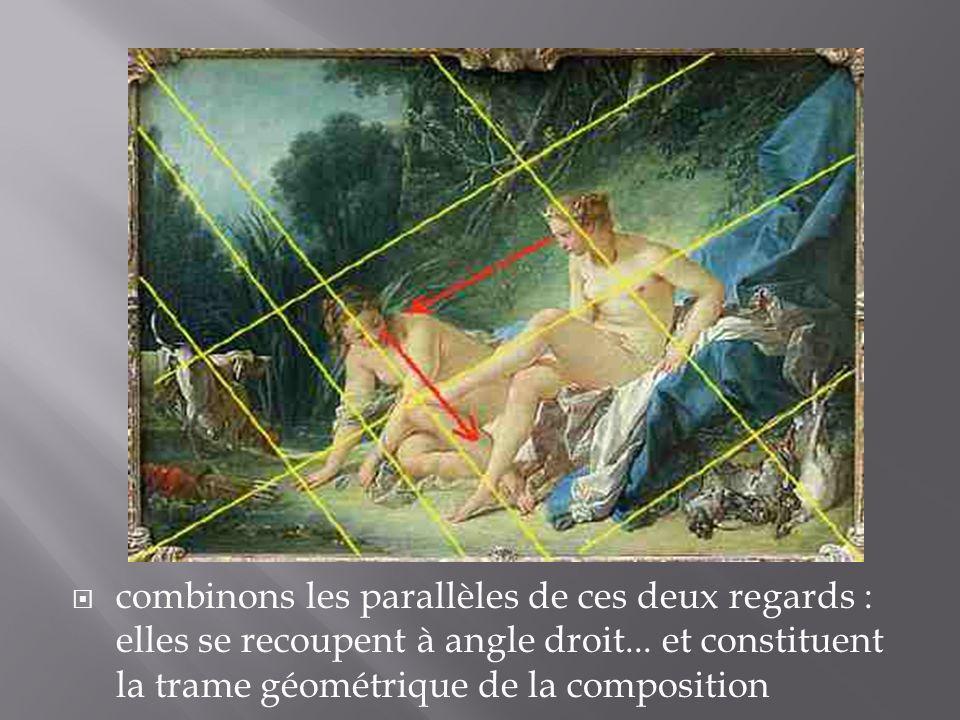 combinons les parallèles de ces deux regards : elles se recoupent à angle droit... et constituent la trame géométrique de la composition