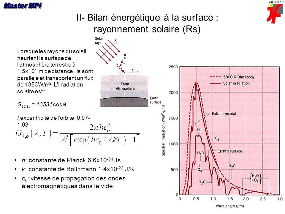 II- Bilan énergétique à la surface : rayonnement solaire (Rs) h: constante de Planck 6.6x10 -34 Js k: constante de Boltzmann 1.4x10 -23 J/K c 0 : vite