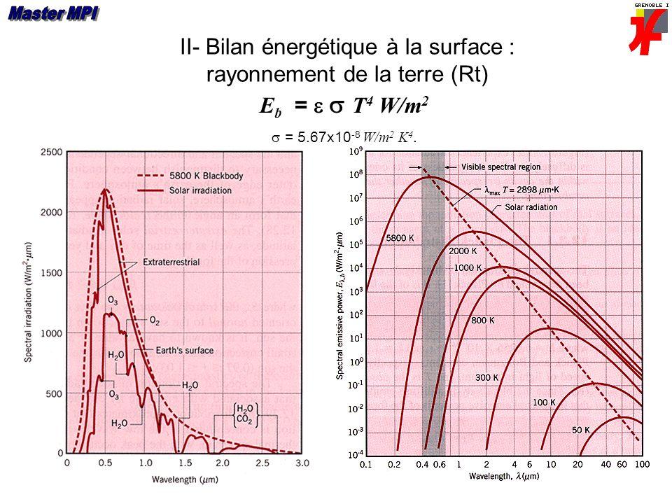 II- Bilan énergétique à la surface : rayonnement de la terre (Rt) E b = T 4 W/m 2 = 5.67x10 -8 W/m 2 K 4.