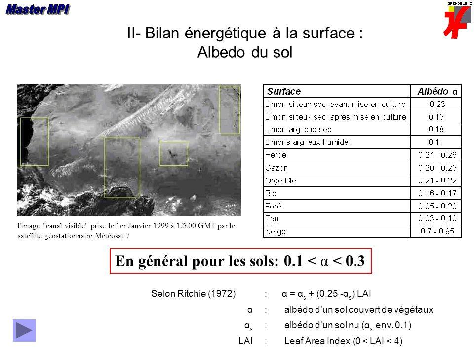 II- Bilan énergétique à la surface : Albedo du sol En général pour les sols: 0.1 < α < 0.3 Selon Ritchie (1972) :α = α s + (0.25 -α s ) LAI α : albédo