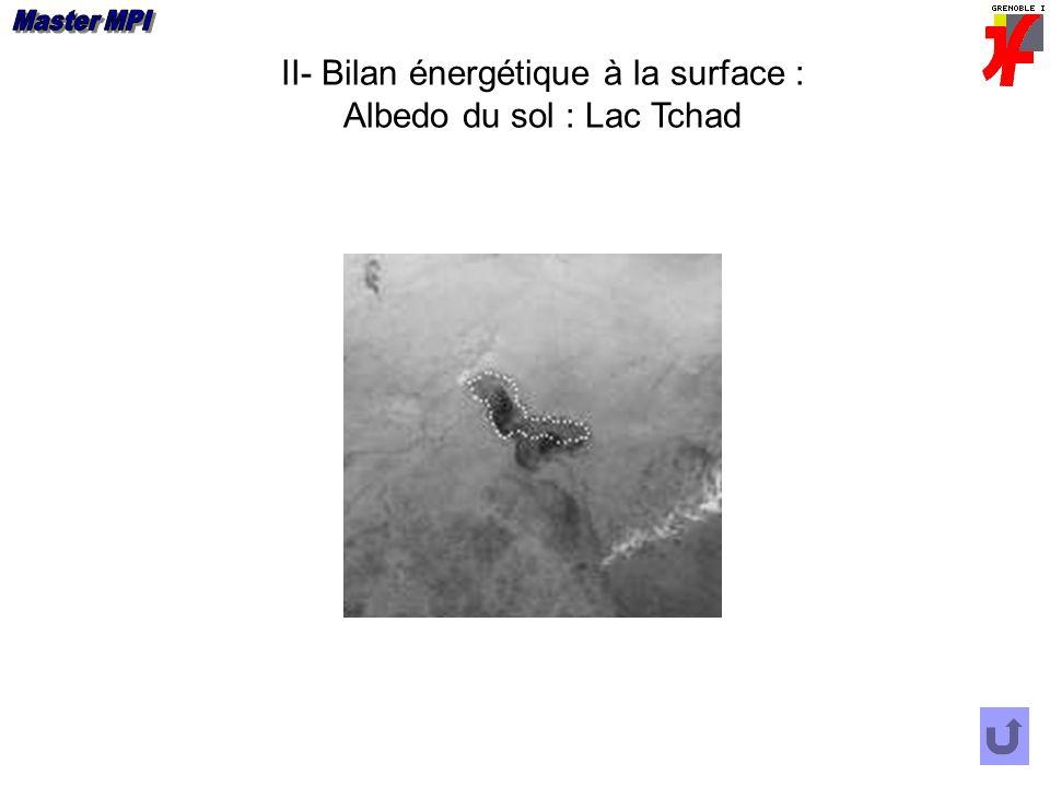 II- Bilan énergétique à la surface : Albedo du sol : Lac Tchad