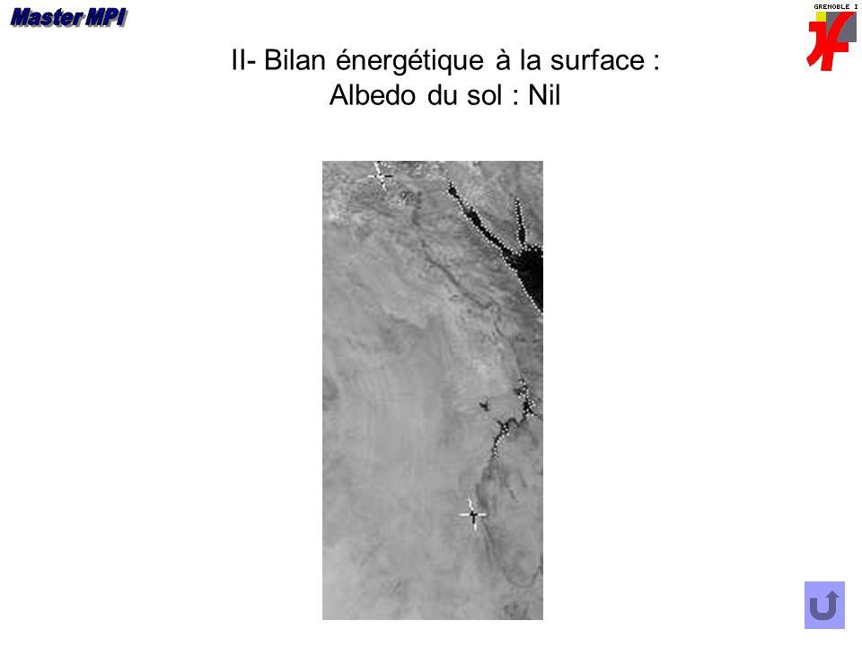II- Bilan énergétique à la surface : Albedo du sol : Nil