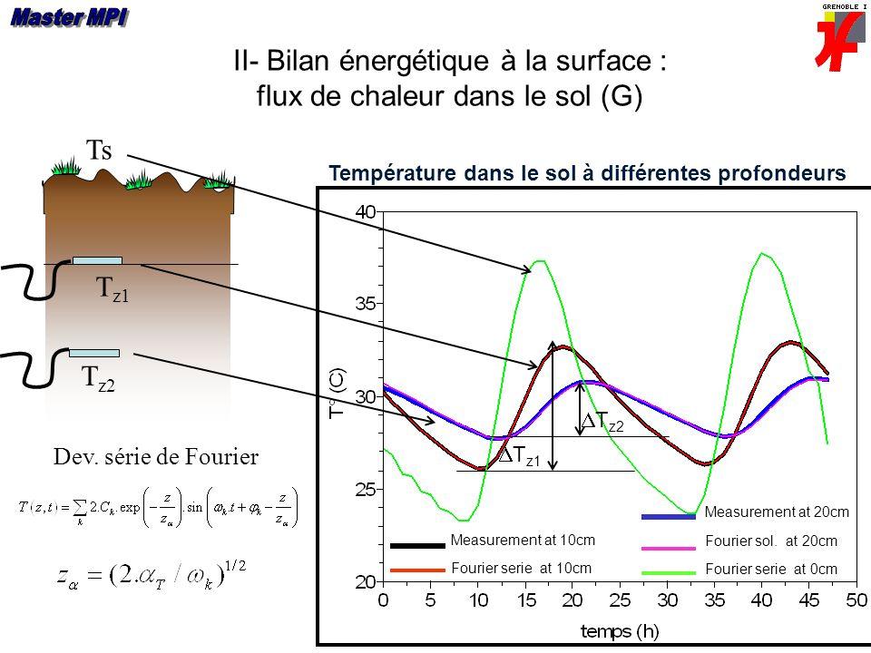 II- Bilan énergétique à la surface : flux de chaleur dans le sol (G) Ts T z2 T z1 Measurement at 10cm Fourier serie at 10cm Measurement at 20cm Fourie