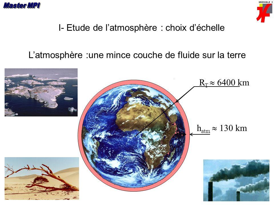 I- Etude de latmosphère : choix déchelle R T 6400 km h atm 130 km Latmosphère :une mince couche de fluide sur la terre
