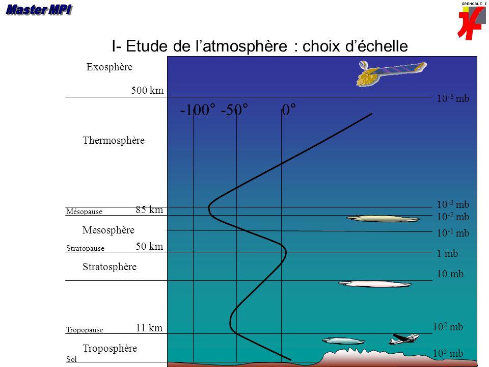0°-50°-100° 10 2 mb 10 3 mb 10 mb 1 mb 10 -1 mb 10 -2 mb 10 -3 mb 10 -8 mb I- Etude de latmosphère : choix déchelle Exosphère Thermosphère Mesosphère