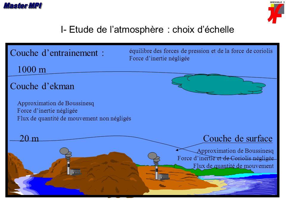 I- Etude de latmosphère : choix déchelle Couche de surface Couche dekman 20 m 1000 m Couche dentrainement : équilibre des forces de pression et de la