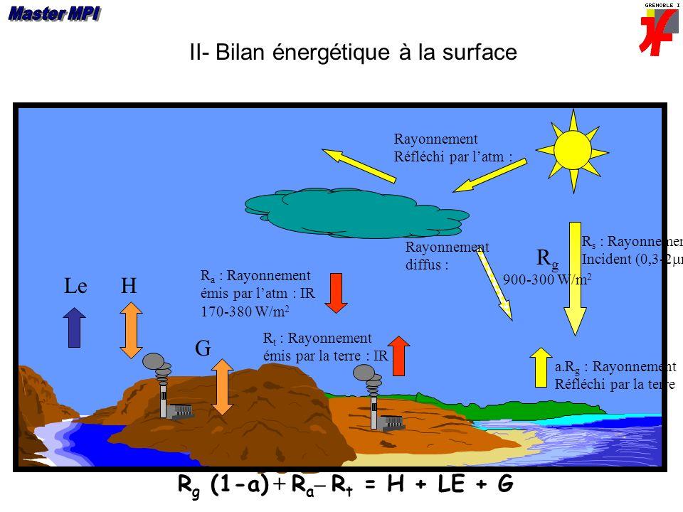 II- Bilan énergétique à la surface R s : Rayonnement Incident (0,3-2 m) Rayonnement Réfléchi par latm : a.R g : Rayonnement Réfléchi par la terre R a