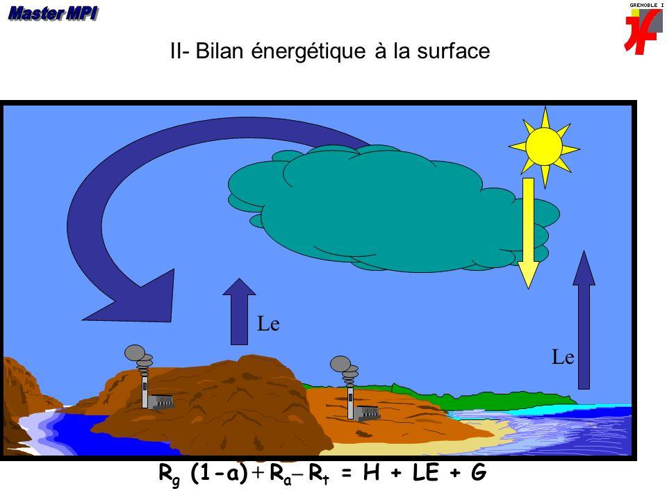 II- Bilan énergétique à la surface Le R g (1-a) + R a – R t = H + LE + G Le