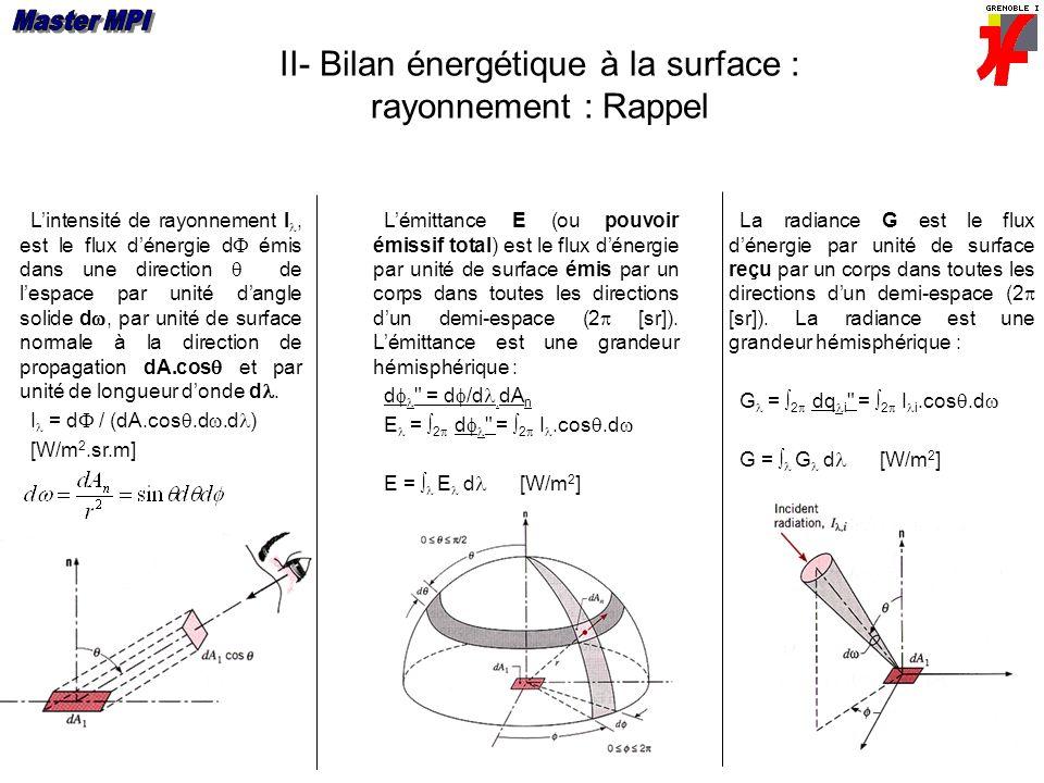 II- Bilan énergétique à la surface : rayonnement : Rappel Lémittance E (ou pouvoir émissif total) est le flux dénergie par unité de surface émis par u