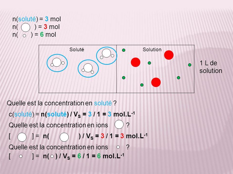 Combien de moles dions se forme-t-il quand 1 mole de soluté est dissoute .