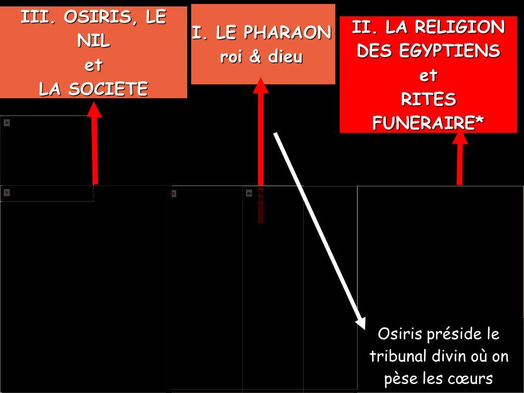 I. LE PHARAON roi & dieu III. OSIRIS, LE NIL et LA SOCIETE II. LA RELIGION DES EGYPTIENS et RITES FUNERAIRE* Osiris préside le tribunal divin où on pè
