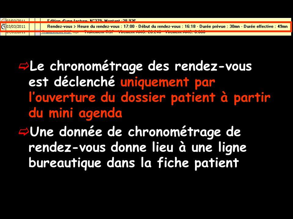 Le chronométrage des rendez-vous est déclenché uniquement par louverture du dossier patient à partir du mini agenda Une donnée de chronométrage de rendez-vous donne lieu à une ligne bureautique dans la fiche patient