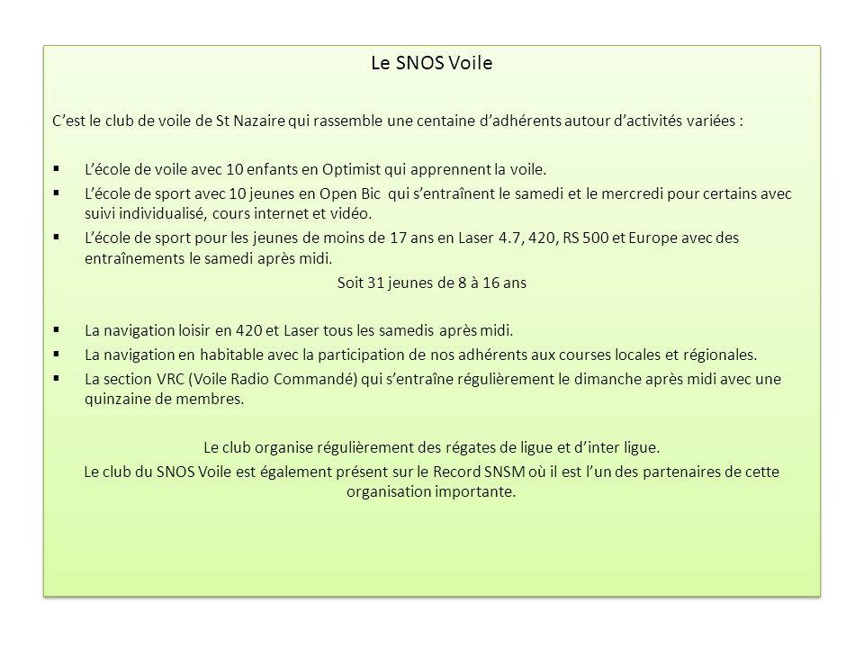 Le SNOS Voile Cest le club de voile de St Nazaire qui rassemble une centaine dadhérents autour dactivités variées : Lécole de voile avec 10 enfants en