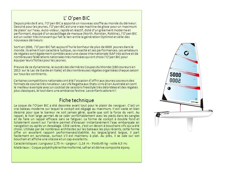 L Open BIC Depuis près de 8 ans, lOpen BIC a apporté un nouveau souffle au monde du dériveur. Dessiné pour les jeunes, lOpen BIC est une vraie machine