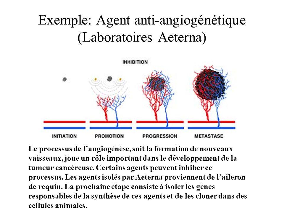 Exemple: Agent anti-angiogénétique (Laboratoires Aeterna) Le processus de langiogénèse, soit la formation de nouveaux vaisseaux, joue un rôle important dans le développement de la tumeur cancéreuse.
