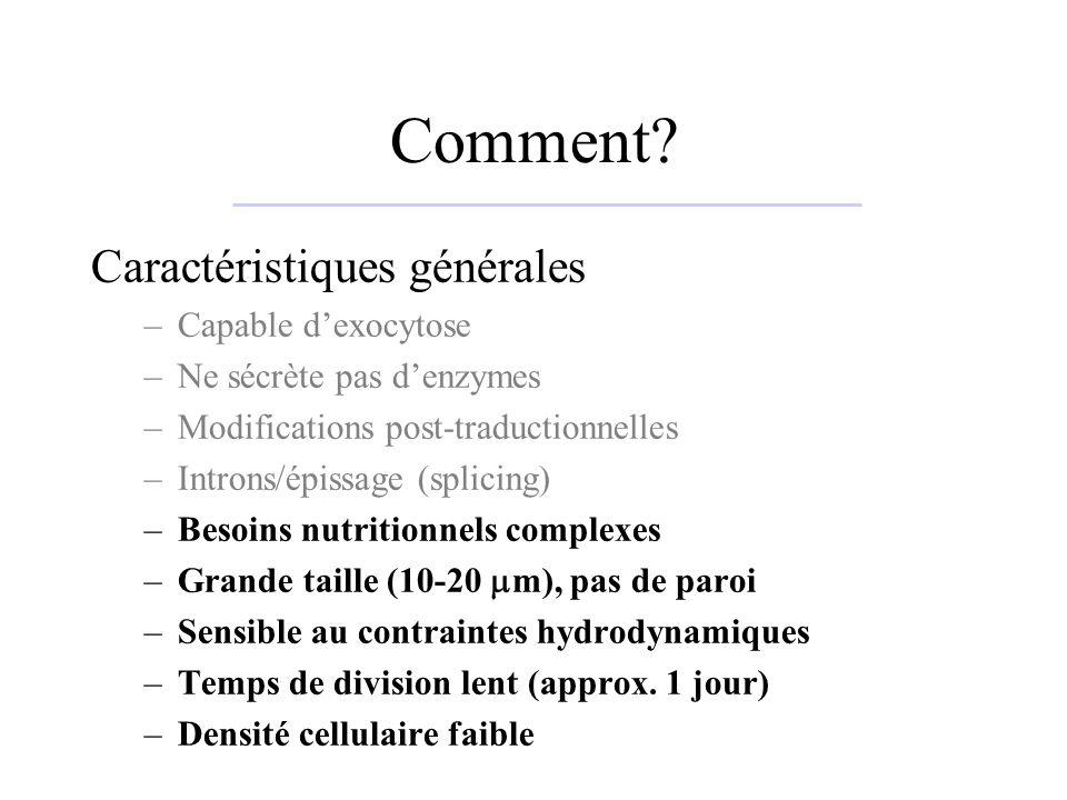 Comment? Caractéristiques générales –Capable dexocytose –Ne sécrète pas denzymes –Modifications post-traductionnelles –Introns/épissage (splicing) –Be