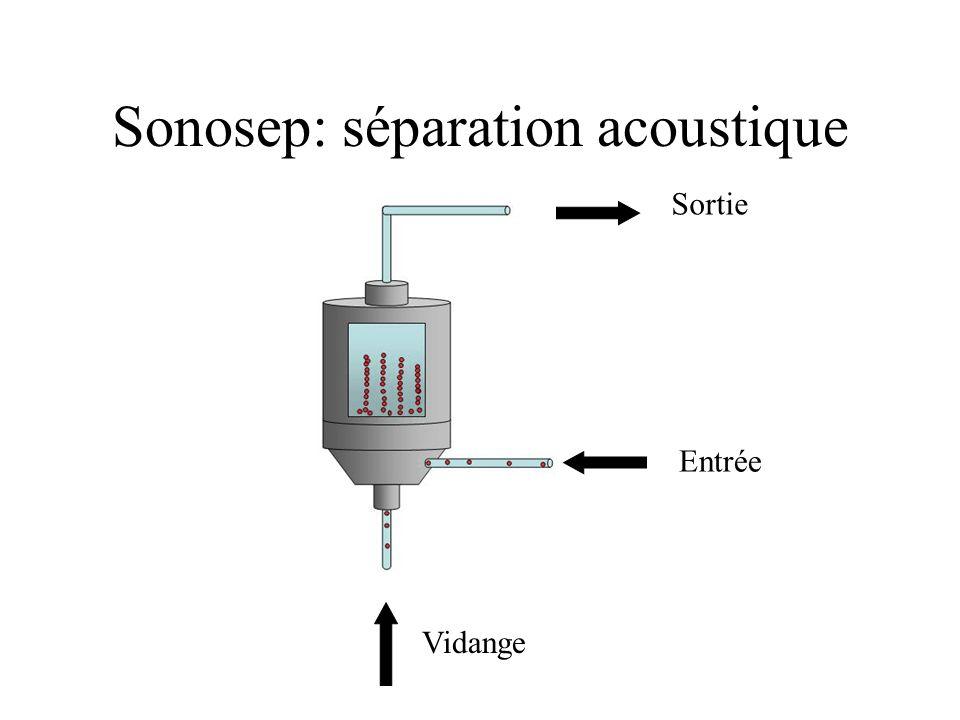 Sonosep: séparation acoustique Entrée Sortie Vidange