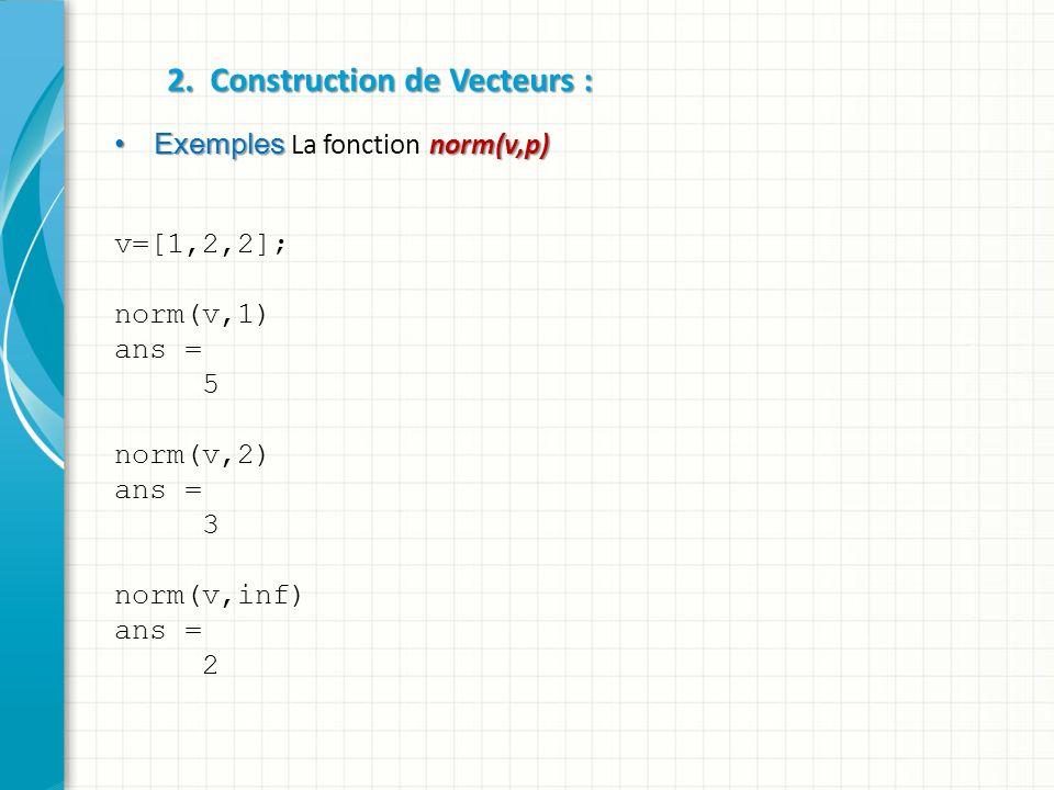 2. Construction de Vecteurs : Exemples norm(v,p) Exemples La fonction norm(v,p) v=[1,2,2]; norm(v,1) ans = 5 norm(v,2) ans = 3 norm(v,inf) ans = 2