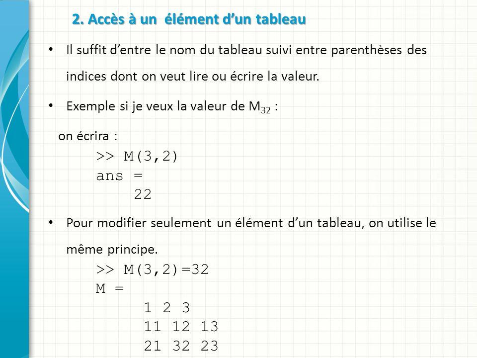 2. Accès à un élément dun tableau Il suffit dentre le nom du tableau suivi entre parenthèses des indices dont on veut lire ou écrire la valeur. Exempl
