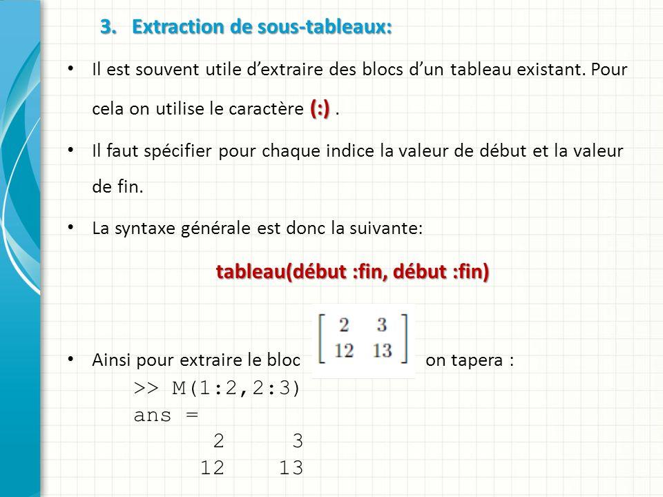 3. Extraction de sous-tableaux: (:) Il est souvent utile dextraire des blocs dun tableau existant.