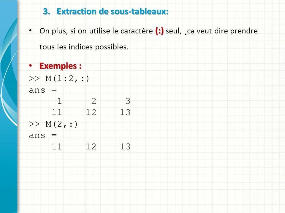 3. Extraction de sous-tableaux: (:) On plus, si on utilise le caractère (:) seul, ¸ca veut dire prendre tous les indices possibles. Exemples : Exemple