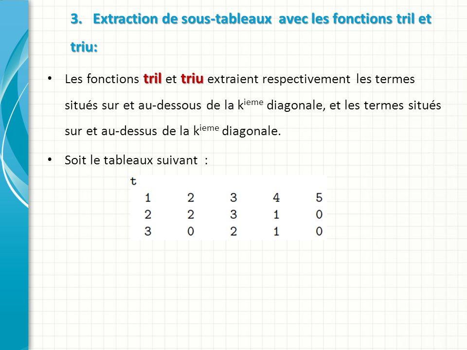 3. Extraction de sous-tableaux avec les fonctions tril et triu: tril triu Les fonctions tril et triu extraient respectivement les termes situés sur et