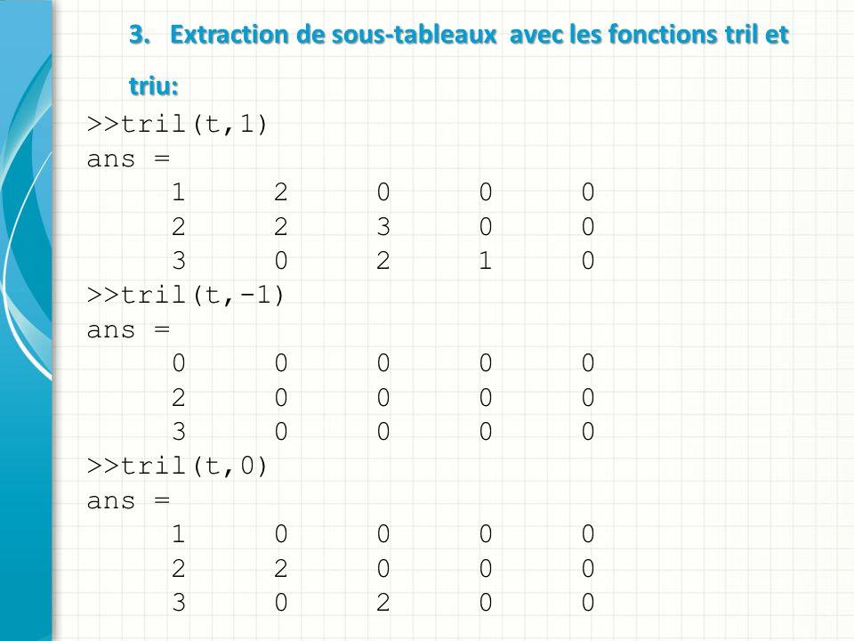 3. Extraction de sous-tableaux avec les fonctions tril et triu: >>tril(t,1) ans = 1 2 0 0 0 2 2 3 0 0 3 0 2 1 0 >>tril(t,-1) ans = 0 0 0 0 0 2 0 0 0 0